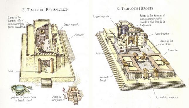 El templo de jerusal n arquitectura y cristianismo arte for Atrio dentro casa