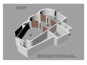 Interior modelizado por ordenador