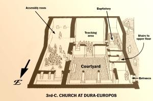 Iglesia de Dura-Europos