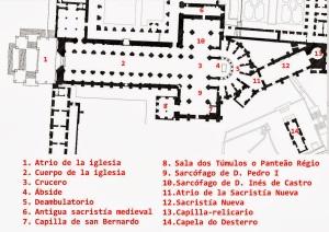 Planta de la iglesia abadía de Santa María d'Alcobaça