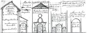Croquis de sección y alzados del antiguo templo