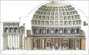 Sección del Panteón de Roma