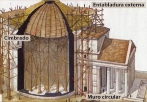 Simulación técnica de construcción