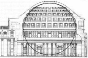 Esfera dibujada en sección del Panteón